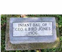 JONES, INFANT - Adams County, Ohio | INFANT JONES - Ohio Gravestone Photos