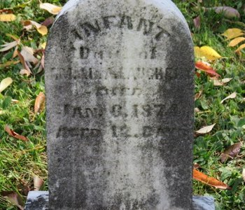 LAUGHERY, INFANT DAU. - Ashland County, Ohio | INFANT DAU. LAUGHERY - Ohio Gravestone Photos