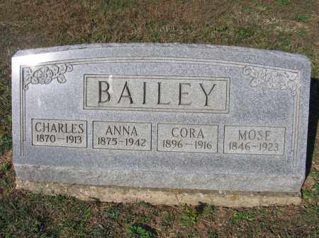 BAILEY, CORA - Athens County, Ohio | CORA BAILEY - Ohio Gravestone Photos