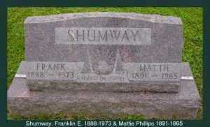 PHILLIPS SHUMWAY, MATTIE - Athens County, Ohio | MATTIE PHILLIPS SHUMWAY - Ohio Gravestone Photos