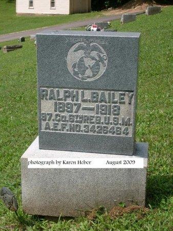 BAILEY, RALPH LOUDENBACK - Champaign County, Ohio   RALPH LOUDENBACK BAILEY - Ohio Gravestone Photos