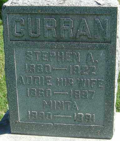 CURRAN, MINTA - Franklin County, Ohio | MINTA CURRAN - Ohio Gravestone Photos
