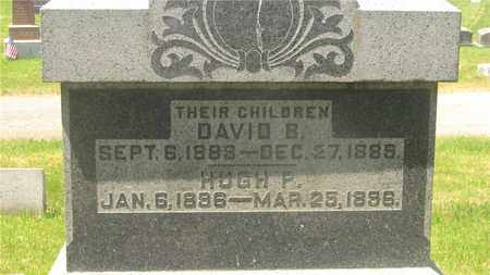 HOWELL, DAVID B. - Franklin County, Ohio | DAVID B. HOWELL - Ohio Gravestone Photos