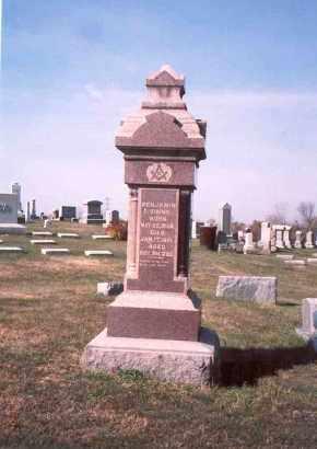 SIMMS, BENJAMIN - Franklin County, Ohio | BENJAMIN SIMMS - Ohio Gravestone Photos