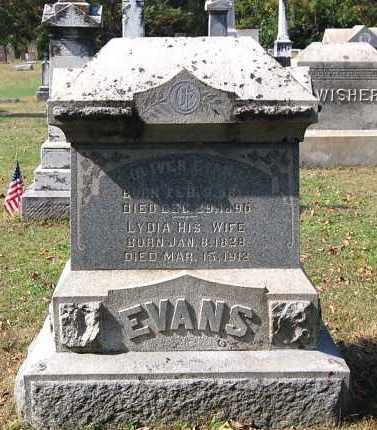 EVANS, LYDIA - Gallia County, Ohio | LYDIA EVANS - Ohio Gravestone Photos