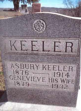 KEELER, GENEVIEVE - Gallia County, Ohio | GENEVIEVE KEELER - Ohio Gravestone Photos