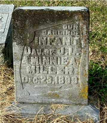 MILLER, INFANT DAU - Gallia County, Ohio | INFANT DAU MILLER - Ohio Gravestone Photos