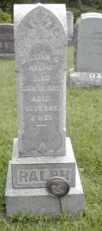 RALPH, WILLIAM - Gallia County, Ohio | WILLIAM RALPH - Ohio Gravestone Photos