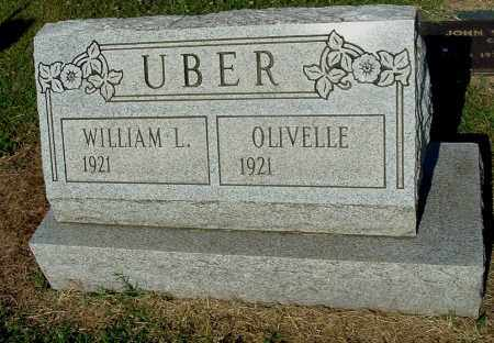 UBER, WILLIAM L - Gallia County, Ohio | WILLIAM L UBER - Ohio Gravestone Photos