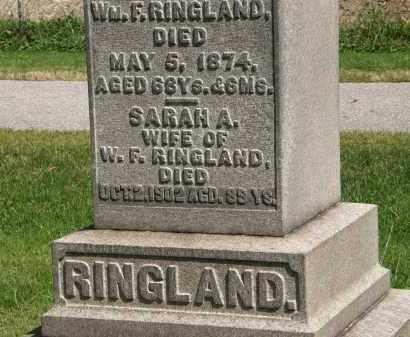 RINGLAND, WM. F. - Geauga County, Ohio | WM. F. RINGLAND - Ohio Gravestone Photos