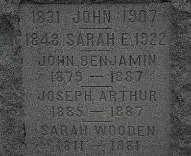 SMITH, JOHN BENJAMIN - Lorain County, Ohio | JOHN BENJAMIN SMITH - Ohio Gravestone Photos