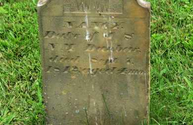DUNBAR, NANCY - Marion County, Ohio | NANCY DUNBAR - Ohio Gravestone Photos