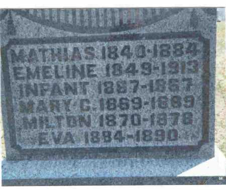 BRATTON, MATHIAS - Meigs County, Ohio | MATHIAS BRATTON - Ohio Gravestone Photos