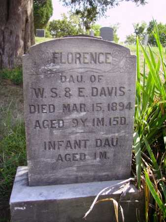 DAVIS, INFANT - Meigs County, Ohio | INFANT DAVIS - Ohio Gravestone Photos