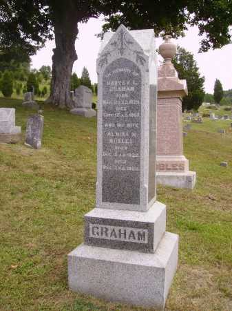 NOBLES GRAHAM, ALMIRA H. - OVERALL VIEW - Meigs County, Ohio | ALMIRA H. - OVERALL VIEW NOBLES GRAHAM - Ohio Gravestone Photos