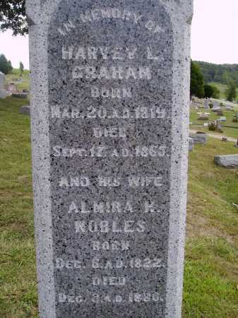 NOBLES GRAHAM, ALMIRA H. - CLOSEVIEW - Meigs County, Ohio | ALMIRA H. - CLOSEVIEW NOBLES GRAHAM - Ohio Gravestone Photos