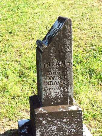 GRAVES, INFANT DAUGHTER - Meigs County, Ohio | INFANT DAUGHTER GRAVES - Ohio Gravestone Photos