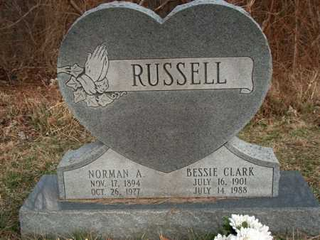 ROWE RUSSELL, BESSIE - Meigs County, Ohio | BESSIE ROWE RUSSELL - Ohio Gravestone Photos