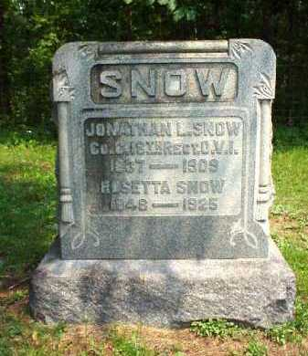 SNOW, JONATHAN L. - Meigs County, Ohio | JONATHAN L. SNOW - Ohio Gravestone Photos