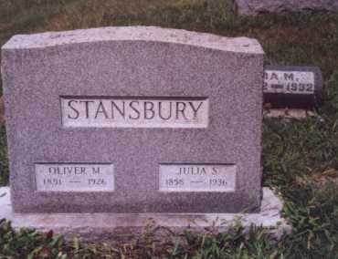 POWELL STANSBURY, JULIA - Meigs County, Ohio | JULIA POWELL STANSBURY - Ohio Gravestone Photos