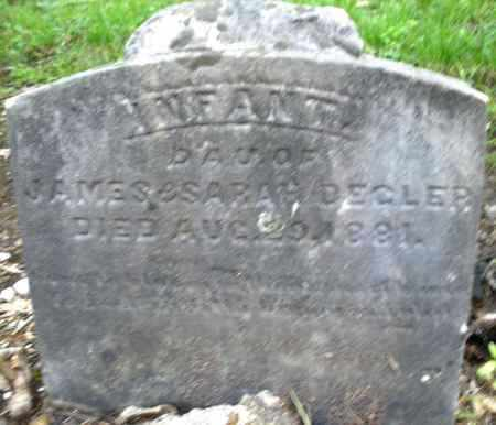 DEGLER, INFANT DAUGHTER - Montgomery County, Ohio | INFANT DAUGHTER DEGLER - Ohio Gravestone Photos
