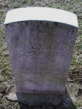 CHIARULTO, DONATANGELO - Ross County, Ohio | DONATANGELO CHIARULTO - Ohio Gravestone Photos