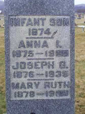 COX, INFANT SON - Ross County, Ohio | INFANT SON COX - Ohio Gravestone Photos
