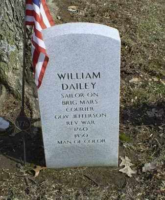 DAILEY, WILLIAM - Ross County, Ohio | WILLIAM DAILEY - Ohio Gravestone Photos
