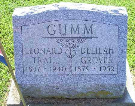 GUMM, LEONARD TRAIL - Ross County, Ohio | LEONARD TRAIL GUMM - Ohio Gravestone Photos