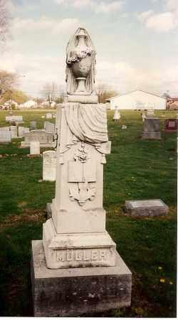 MILLER (MULLER), MARTIN - Ross County, Ohio | MARTIN MILLER (MULLER) - Ohio Gravestone Photos