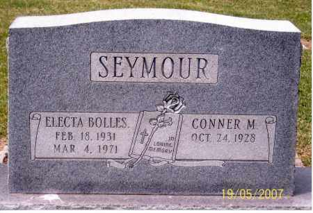 BOLLES SEYMOUR, ELECTA - Ross County, Ohio | ELECTA BOLLES SEYMOUR - Ohio Gravestone Photos