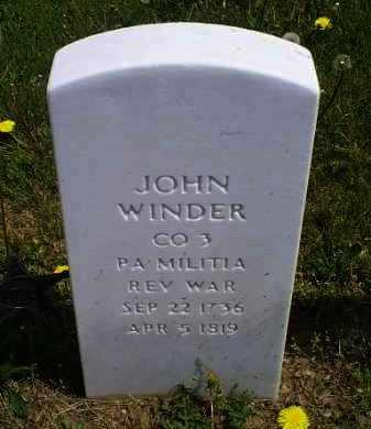 WINDER, JOHN - Ross County, Ohio | JOHN WINDER - Ohio Gravestone Photos