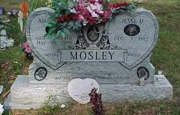 MOSLEY, JESSE D. - Scioto County, Ohio | JESSE D. MOSLEY - Ohio Gravestone Photos