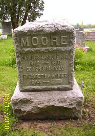 MOORE, CHARLES H.  MD - Shelby County, Ohio | CHARLES H.  MD MOORE - Ohio Gravestone Photos