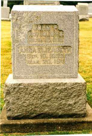 KUHN, JOHN PHILIP - Tuscarawas County, Ohio | JOHN PHILIP KUHN - Ohio Gravestone Photos