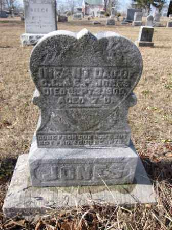 JONES, INFANT DAUGHTER - Union County, Ohio | INFANT DAUGHTER JONES - Ohio Gravestone Photos