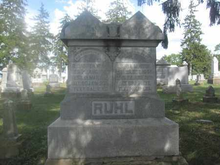 RUHL, G.CASPER - Union County, Ohio | G.CASPER RUHL - Ohio Gravestone Photos
