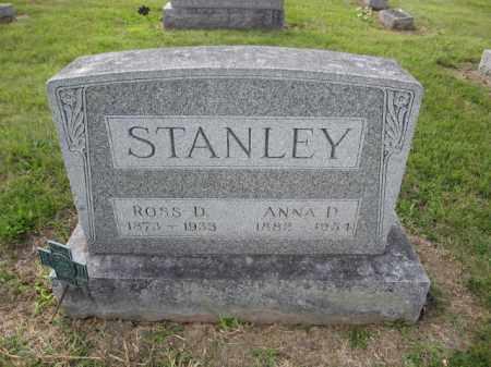 STANLEY, ROSS D. - Union County, Ohio | ROSS D. STANLEY - Ohio Gravestone Photos