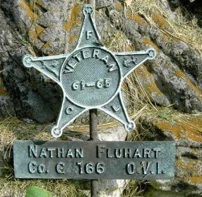 FLUHART, NATAN - CIVIL WAR MARKER - Wayne County, Ohio | NATAN - CIVIL WAR MARKER FLUHART - Ohio Gravestone Photos