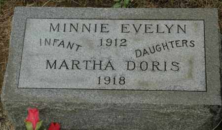 AUSENBAUGH, MARTHA DORIS - Wood County, Ohio | MARTHA DORIS AUSENBAUGH - Ohio Gravestone Photos